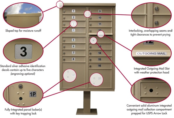 Florence CBU Mailboxes Features