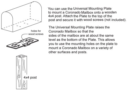 Architectural Mailboxes Adapter Plate