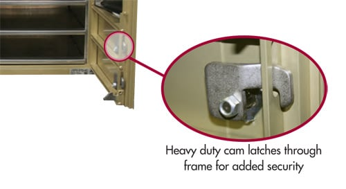 Florence 4C Mailbox Tenant Lock Feature
