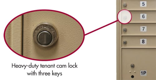 Florence CBU Mailbox Tenant Lock Feature