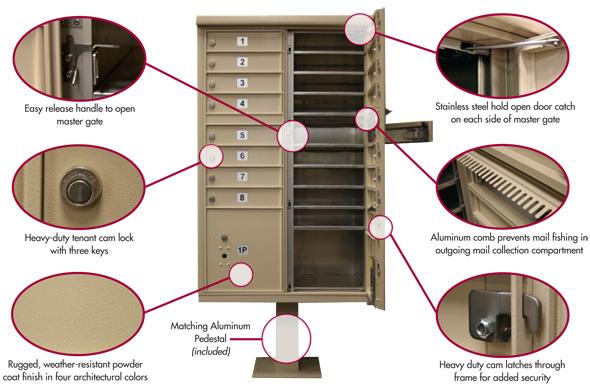 Florence CBU Mailbox Features